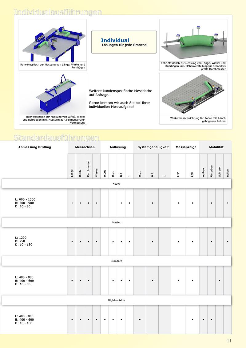 www.industriecenter-specht.de